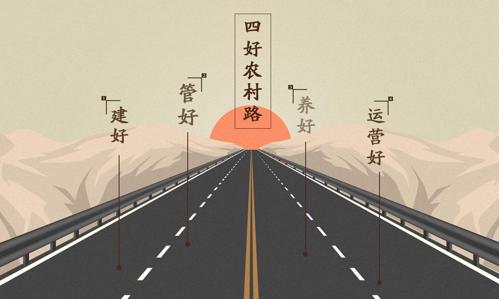 """【漫話齊魯】中國鄉村巨變之臨淄""""四好農村路"""""""