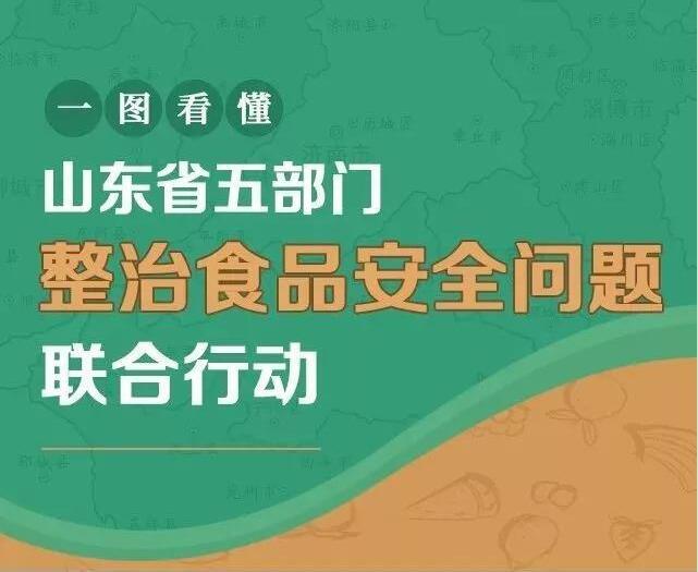 一图看懂 | 山东省五部门联合行动整治食品安全
