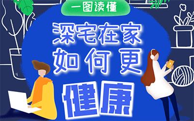 一圖讀懂深宅在家,如何更(geng)健(jian)康(kang)?
