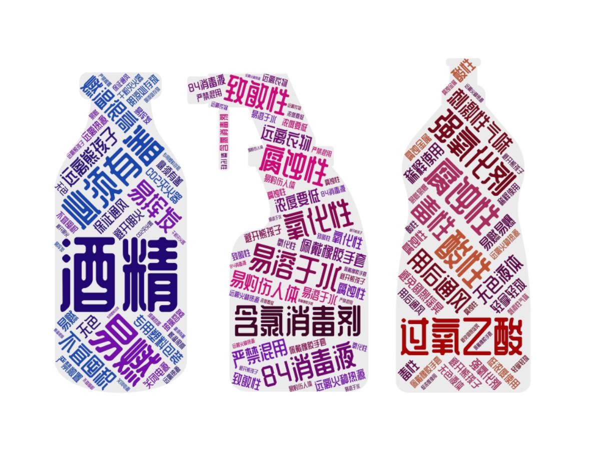 居(ji)家(jia)消(xiao)毒ji)幸苫螅坑姓(xing)夥蒞an)全使用手冊就夠了(liao)!
