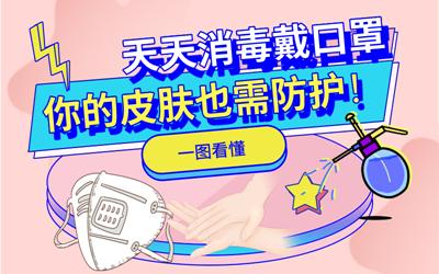 天天消毒jing)dai)口(kou)罩,你的(de)皮膚也需要防護!